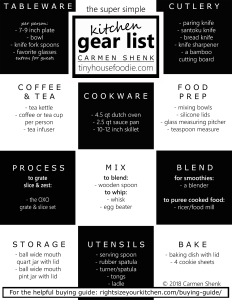 Kitchen Gear List